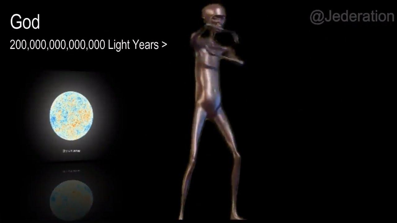 Universe Size Comparison Meme