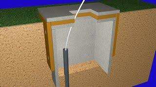 видео Обустройство скважины для воды своими руками на даче и в частном доме