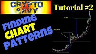 FINDING CHART PATTERNS TUTORIAL bitcoin litecoin price prediction, analysis, news, trading