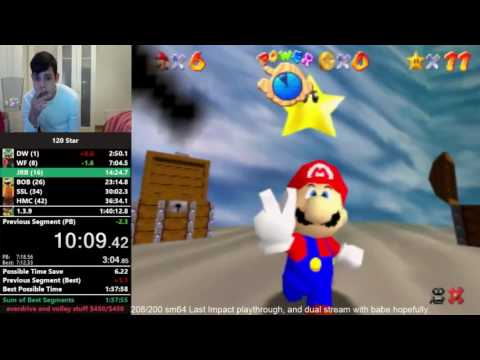 The 10 Best Speed Runs of All Time | Video Game Speedruns