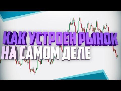 Как Устроен Рынок/ Сложное Простым Языком(обучение криптовалютам,обучение форекс)