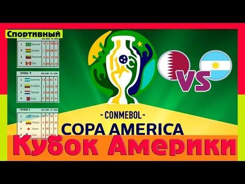 Кубок Южной Америки 2019. Аргентина сыграет с Катаром. Стал известен состав групп. Расписание.