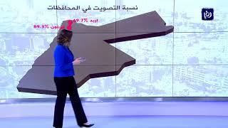 المستقلين يسيطرون على مجلس نقابة المعلمين - (20-3-2019)
