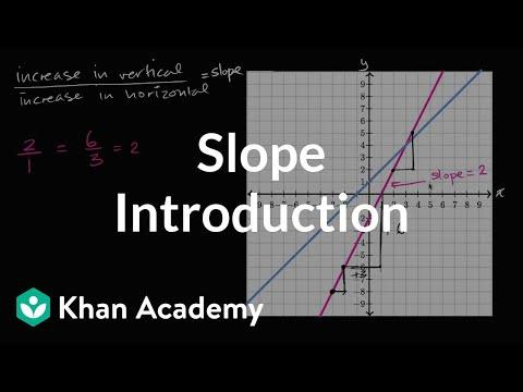 Introduction to slope   Algebra I   Khan Academy