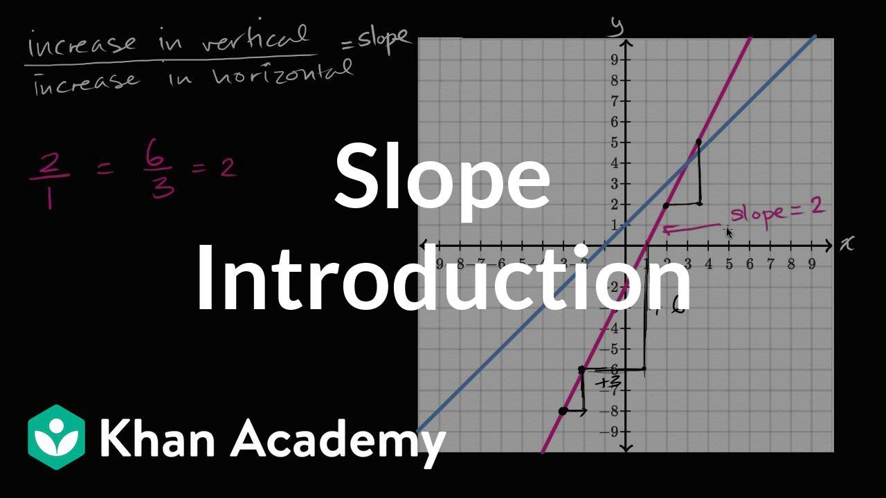 Introduction To Slope  Algebra I  Khan Academy
