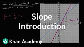 Introduction to slope | Algebra I | Khan Academy