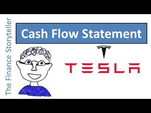 Cash Flow Statement Example: Tesla 2016