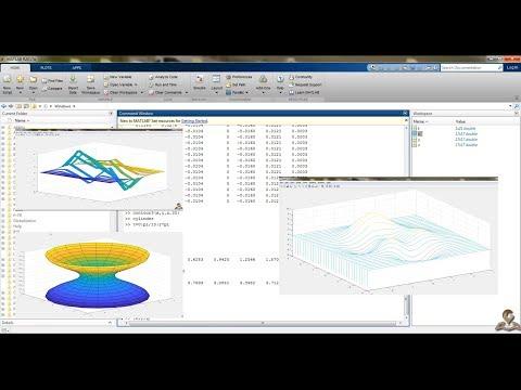Formation MatLab : #7 Les Graphiques 3D : Les Fonctions Waterfall Plot, Ribbon