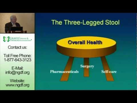 "Dr. Herbert Benson - ""Thyroid Disorders and the Relaxation Response"""