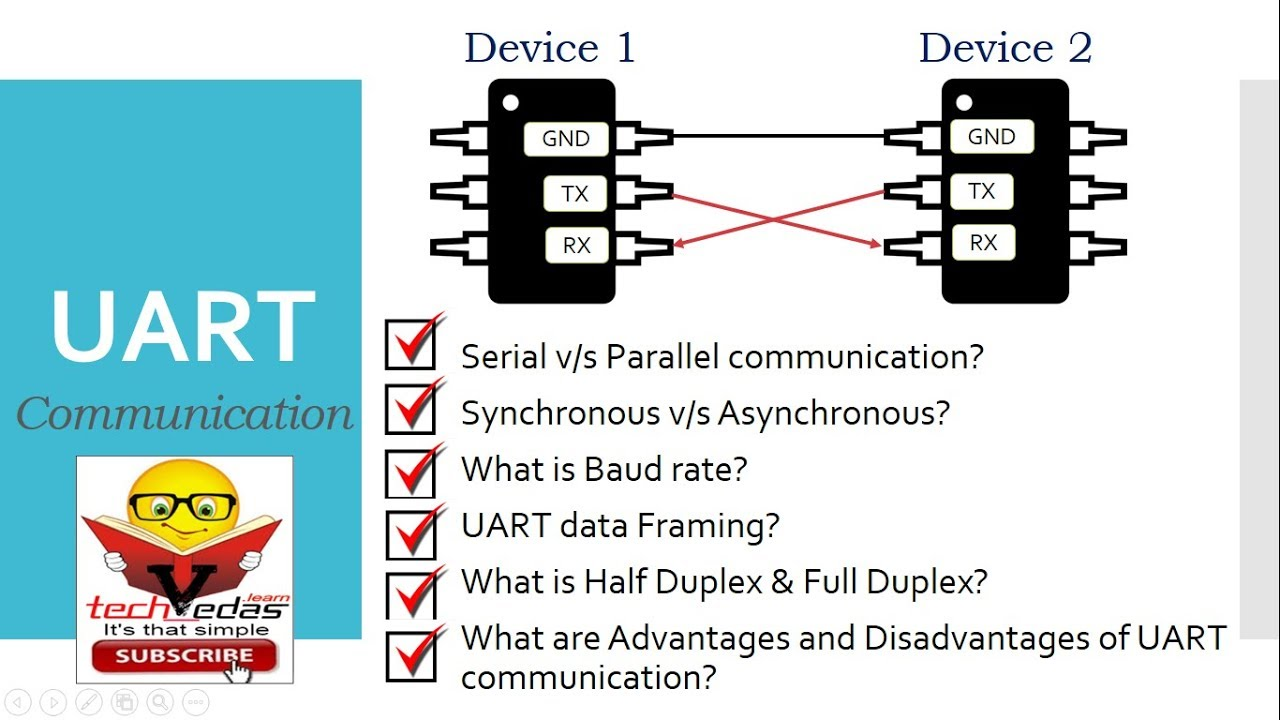 UART Protocol Tutorial