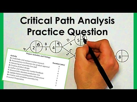 Critical Path Analysis WORKED ANSWER Part 2/2