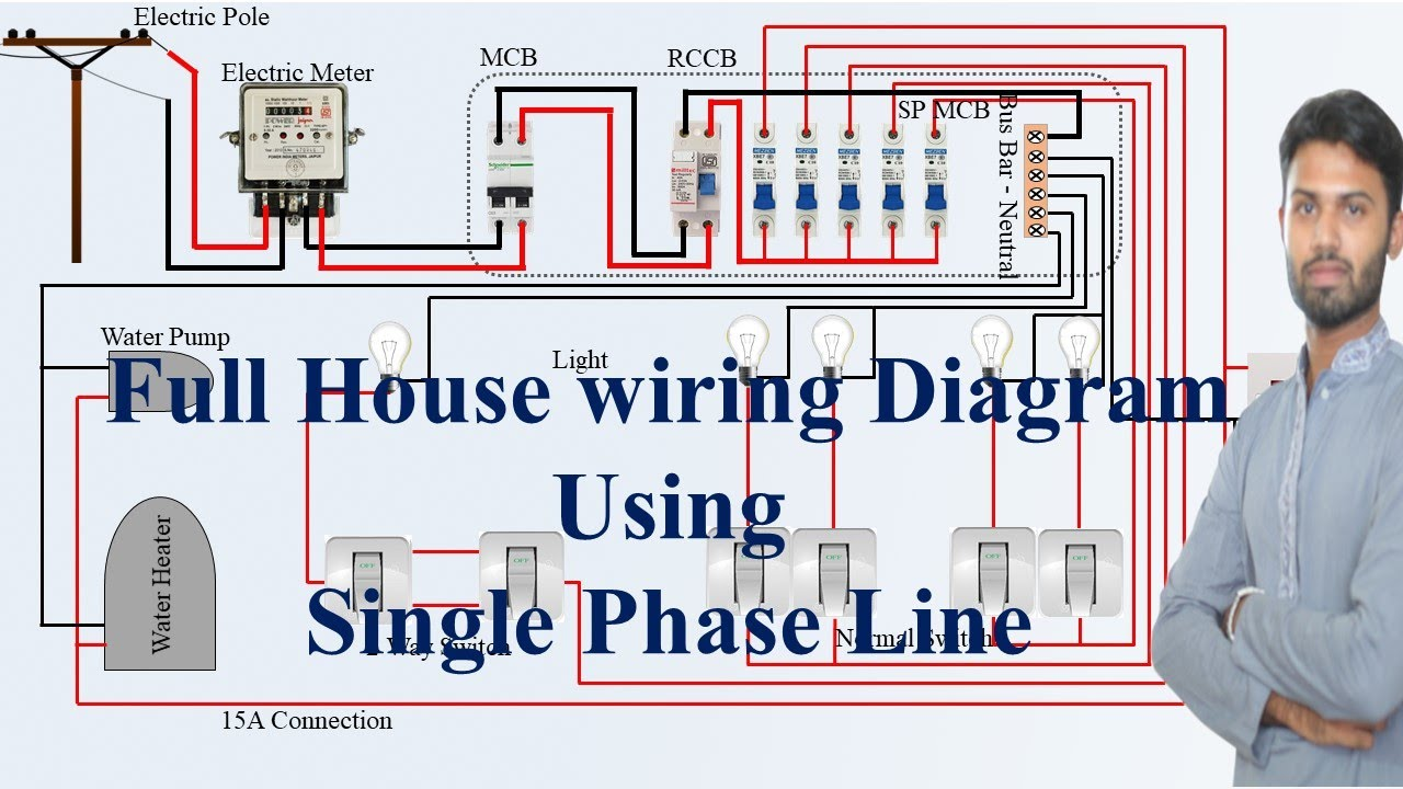 Full House Wiring Diagram Using Single Phase Line Energy Meter Meter By Tech Bondhon Youtube