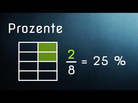 Prozentrechnung - Einführung Prozent und Prozentzeichen