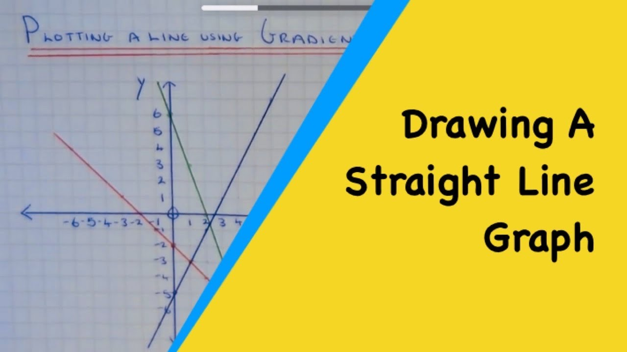 Drawing Lines Using Y Mx C : How to draw a straight line graph using the gradient and intercept