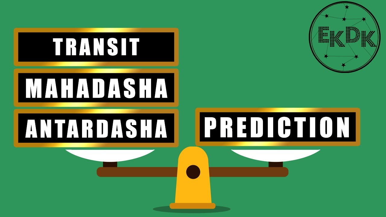 Connecting Transit with Dasha & Antardasha