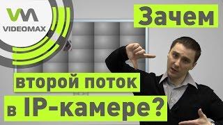 Сетевое оборудование - Как выбрать регистратор для видеонаблюдения