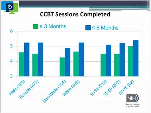 Integrating computerized CBT into Routine Primary Care  By Dr. Rollman