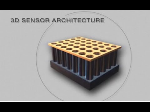 Using Silicon Nanowires to Detect Explosives