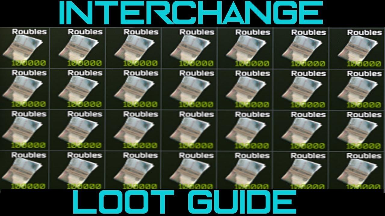Interchange Loot Guide | Escape From Tarkov