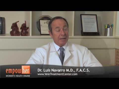 Spider Veins, What Causes This? - Dr. Luis Navarro