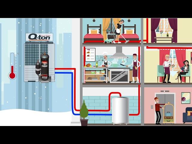 Qton VRF Video 2020