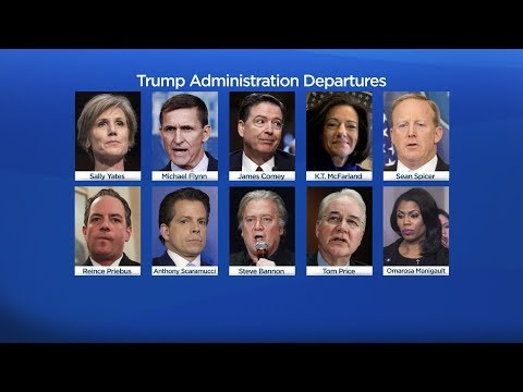 Trump officials who quit (or got fired) in 2017