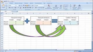 Складываем таблицы, массивы, матрицы в Excel