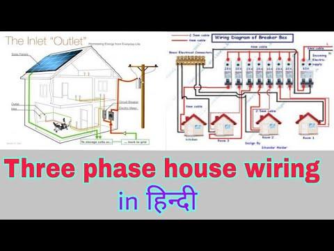 Three phase house wiring in hindi (HindiUrdu) YouTube