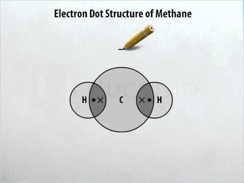 dot and cross diagram of methane - dm - class 10