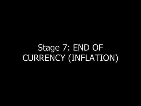 Economy collapse 2015: and how to make money during the United States collapse