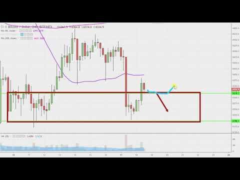 Bitcoin Chart Technical Analysis for 09-18-18