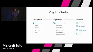 Microsoft AI overview for developers : Build 2018