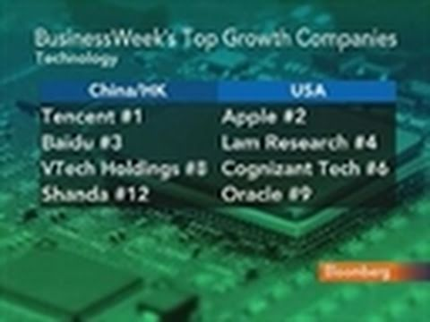 Tencent Trumps Apple in Businessweek Tech Growth Ranking