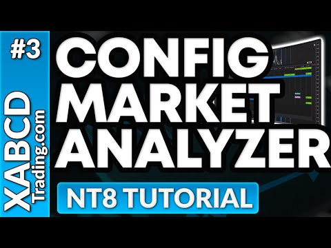Guide to the NinjaTrader 8 Market Analyzer