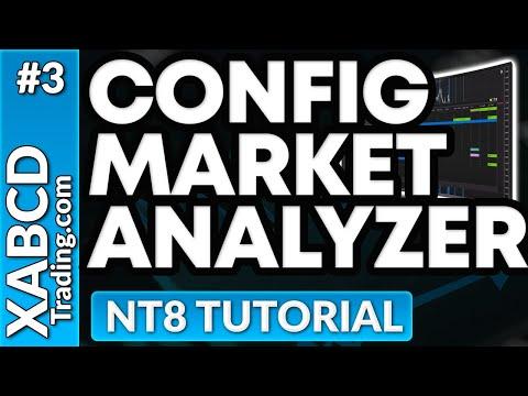 Guide to the NinjaTrader 8 Market Analyzer