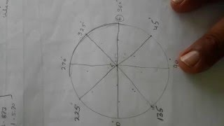 How to mark a circle with Reference Arc Stakeout Angle in Urdu/Hindi
