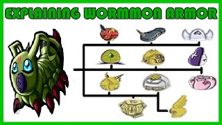 Explaining Digimon: WORMMON ARMOR DIGIVOLUTION LINE [Digimon Conversation #23] thumbnail