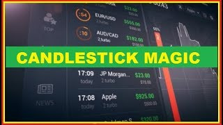 Candlestick Trading -1 minute candlestick - candlestick scalping - Candlestick Strategy