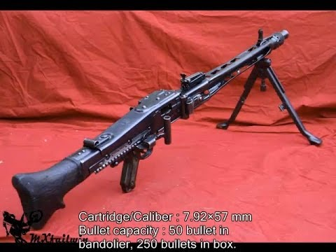 Best Yugoslav guns - Yugoslavia weapons