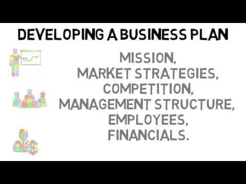 dating website business plan template