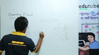 O Level Chemistry IGCSE Edexcel, Group I & II Lecture 16