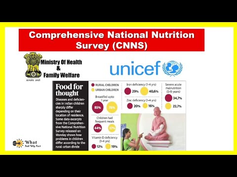 Comprehensive National Nutrition Survey | key findings