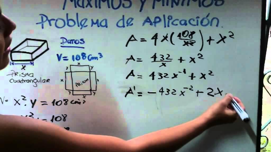 maximos y minimos (aplicacion de derivadas)