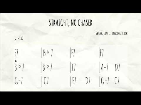 [Backing Track] Straight, No Chaser (F Blues)(For Guitar)