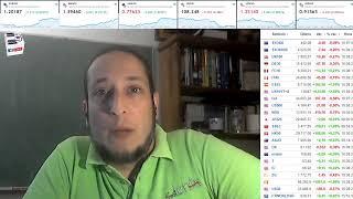 Punto Nueve - Noticias Forex del 19 de Abril del 2021