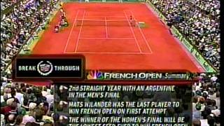 2005 French Open Final Justine Henin Hardenne vs. Mary Pierce