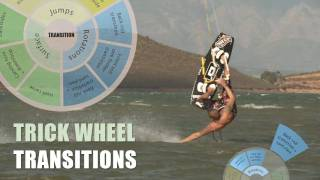 Trick Wheel - Transitions - Inspiration for Kitesurfing Tricks