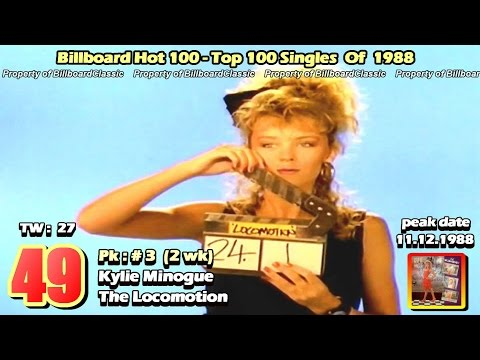"1988 Billboard Hot 100 ""Year-End"" Top 100 Singles [ 1080p ]"