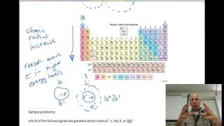 Periodic trends:  atomic radius and electronegativity
