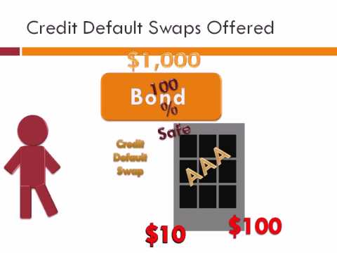 Credit Default Swaps Explained Part 1
